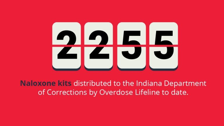 Number of Naloxone kits disstributed